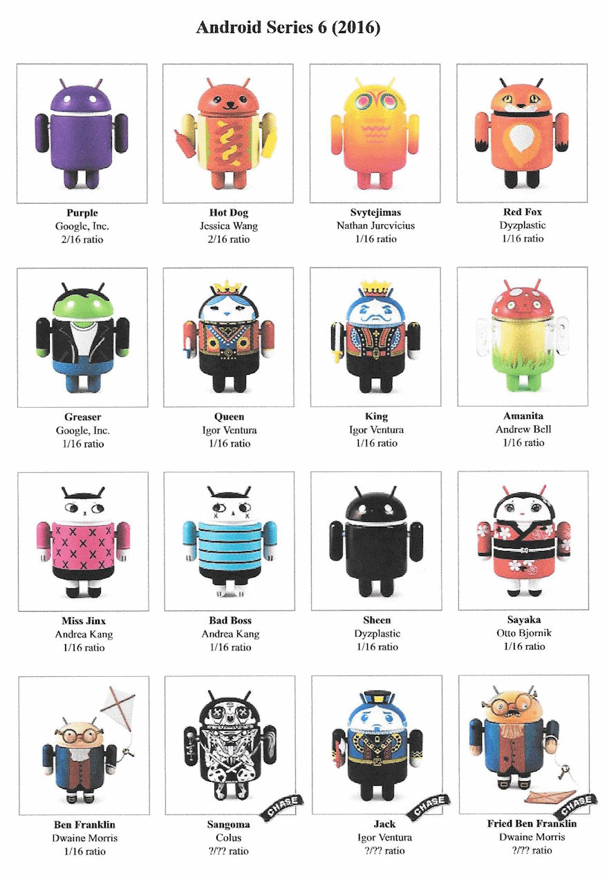 Android Series 6 Checklist